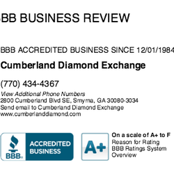 BBB BUSINESS REVIEW, BBB